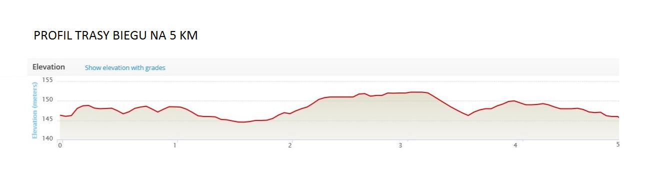 Profil trasy  - 5 km