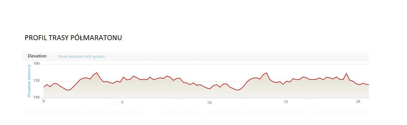Profil trasy - półmaraton